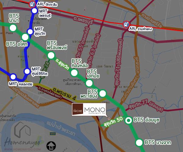 The Niche BTSMRTAPLmap