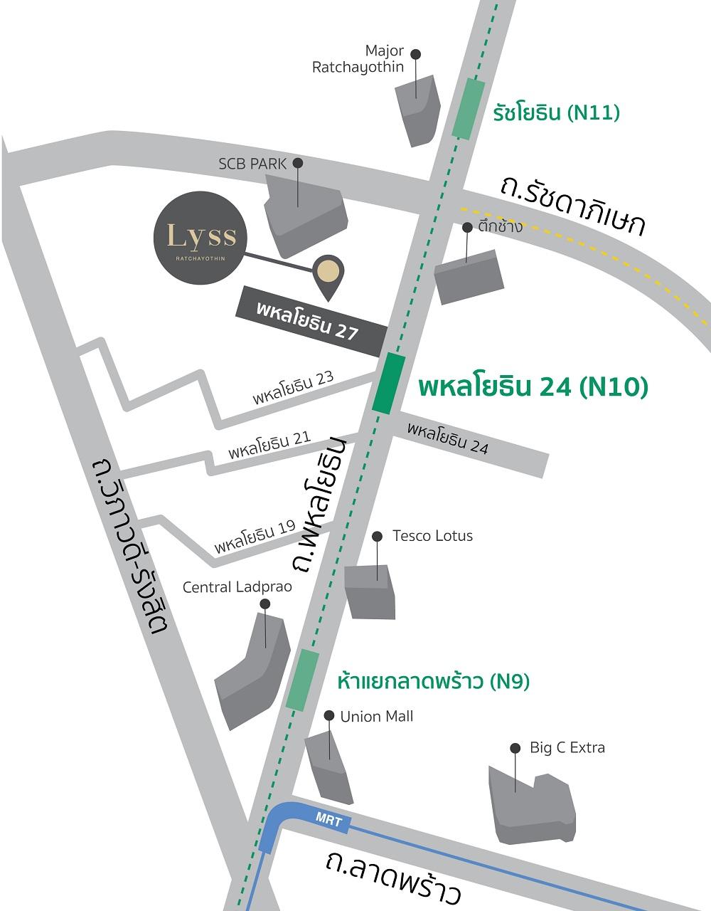 LYSS map 2d