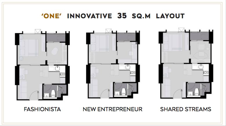 LIFE ONE WIRELESS One Innovative 35 SQM LAYOUT