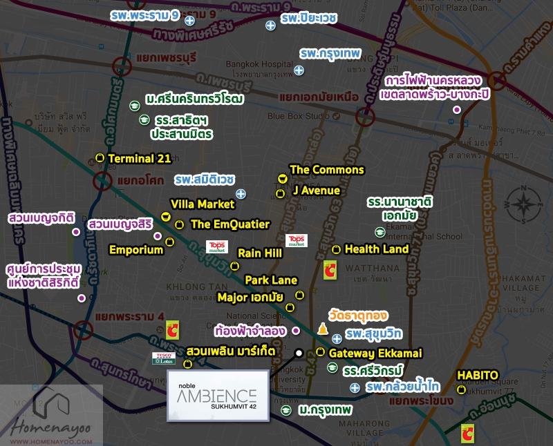2.Location