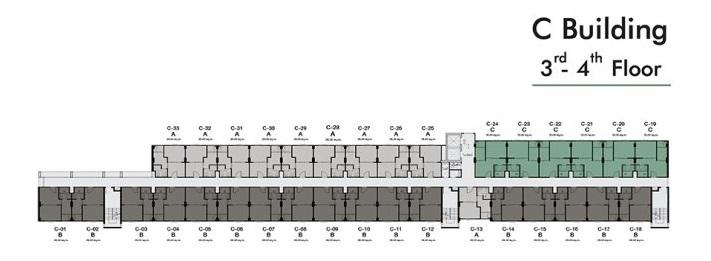 Niche-ID-Serithai-plan-C-3-4