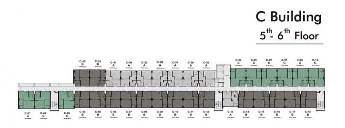 Niche-ID-Serithai-plan-C-5-6