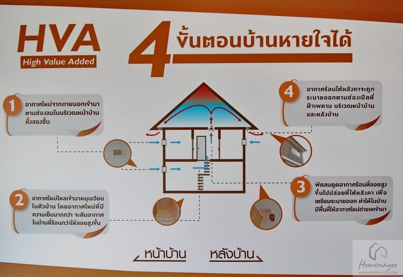 บ้านตัวอย่าง (40)